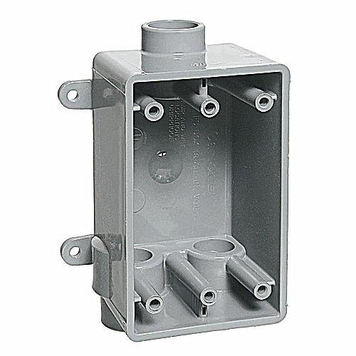 Non-Metallic FS / FD Boxes