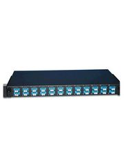Fiber Optic Patch Panels