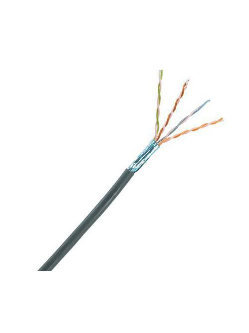 PAND PFR5504GR-UY Copper Cable Cat5e 4-Pair 24 AWG F/