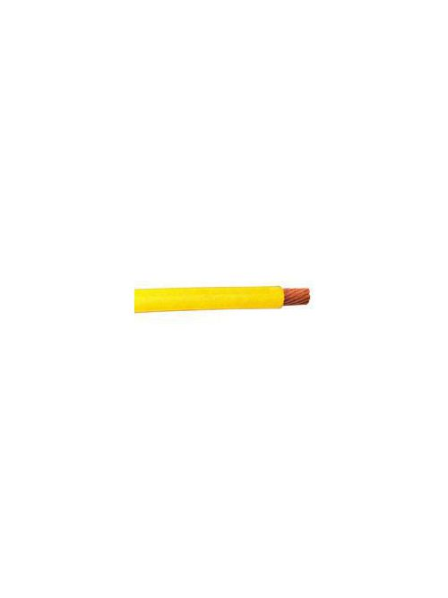 2 AWG Yellow Ground Cable